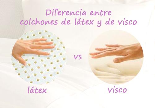 Diferencias entre colch n viscoel stico y de l tex ciberdescans - Diferencias entre colchones ...