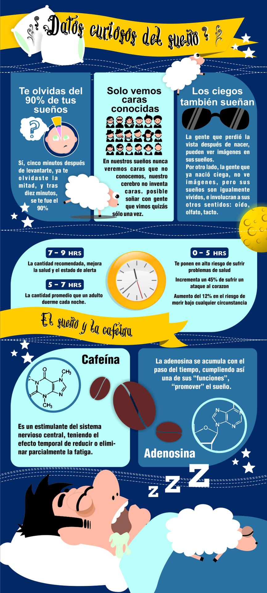 datos curiosos sobre el sueño
